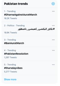 Screenshot of trending hashtags on Twitter
